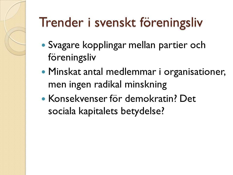 Trender i svenskt föreningsliv Svagare kopplingar mellan partier och föreningsliv Minskat antal medlemmar i organisationer, men ingen radikal minsknin