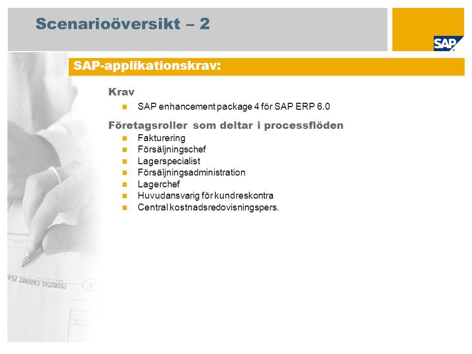 Scenarioöversikt – 2 Krav SAP enhancement package 4 för SAP ERP 6.0 Företagsroller som deltar i processflöden Fakturering Försäljningschef Lagerspecia