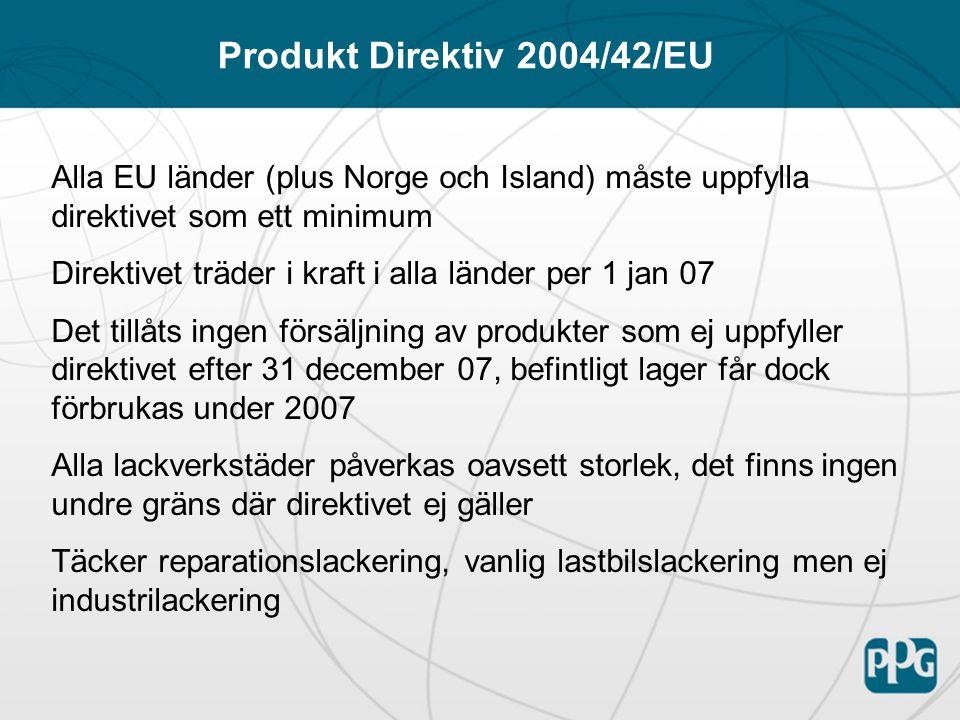 Lagstiftningen baseras på produkternas VOC innehåll Märkning av produkterna som bekräftar att de är godkända för försäljning och användning blir obligatorisk Produktmärkningen gör det enkelt att kontrollera att lagstiftningen efterföljs Produkt Direktivet
