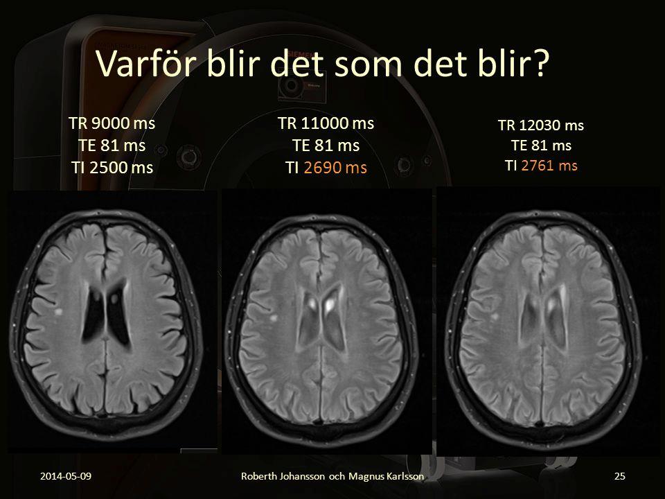 Varför blir det som det blir? 2014-05-09Roberth Johansson och Magnus Karlsson25 TR 9000 ms TE 81 ms TI 2500 ms TR 11000 ms TE 81 ms TI 2690 ms TR 1203