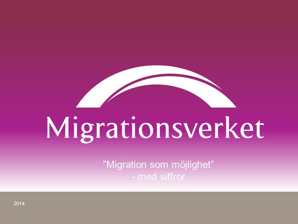 """""""Migration som möjlighet"""" - med siffror 2014"""