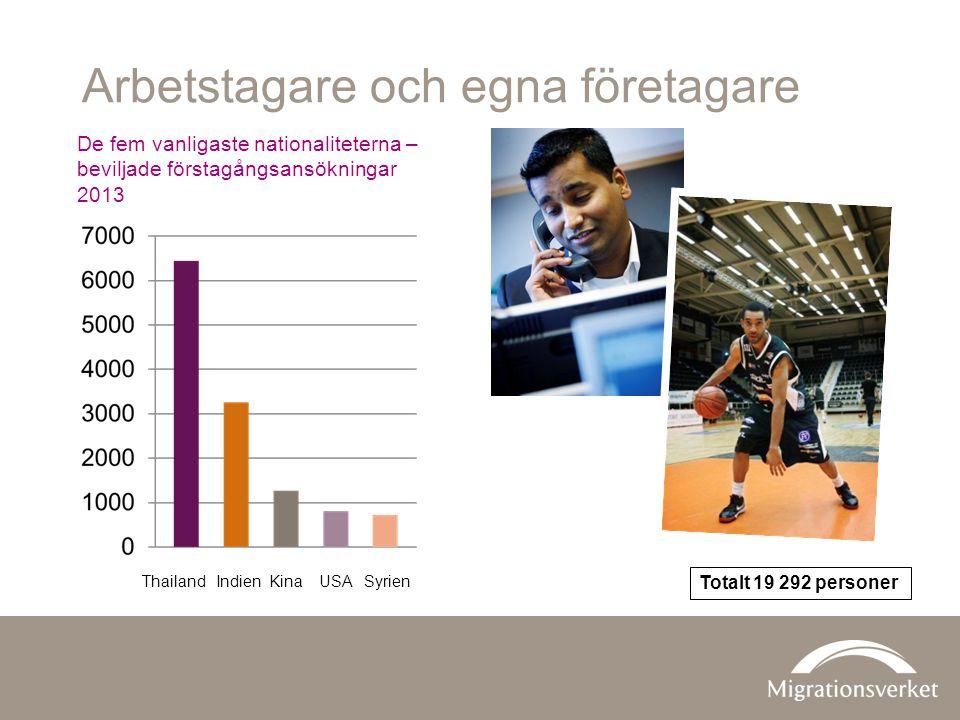 En av världens bästa dator- utbildningar förde mig till Sverige .