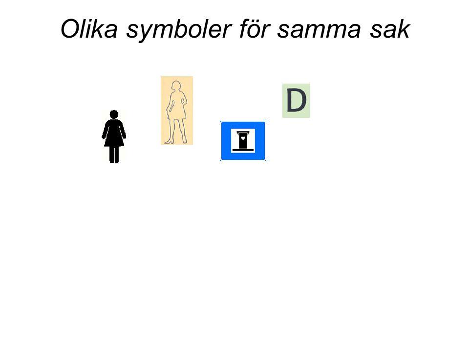 Olika symboler för samma sak