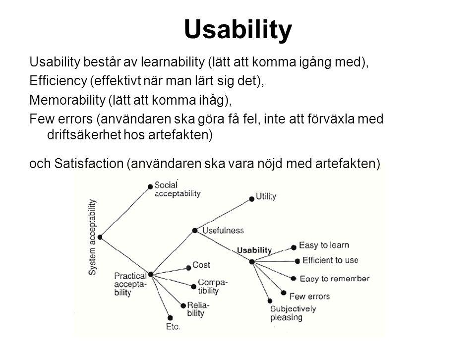 Usability Usability består av learnability (lätt att komma igång med), Efficiency (effektivt när man lärt sig det), Memorability (lätt att komma ihåg)