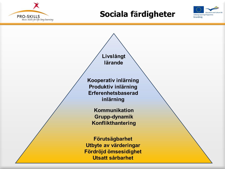 Sociala f ä rdigheter Förutsägbarhet Utbyte av värderingar Fördröjd ömsesidighet Utsatt sårbarhet Kommunikation Grupp-dynamik Konflikthantering Kooper