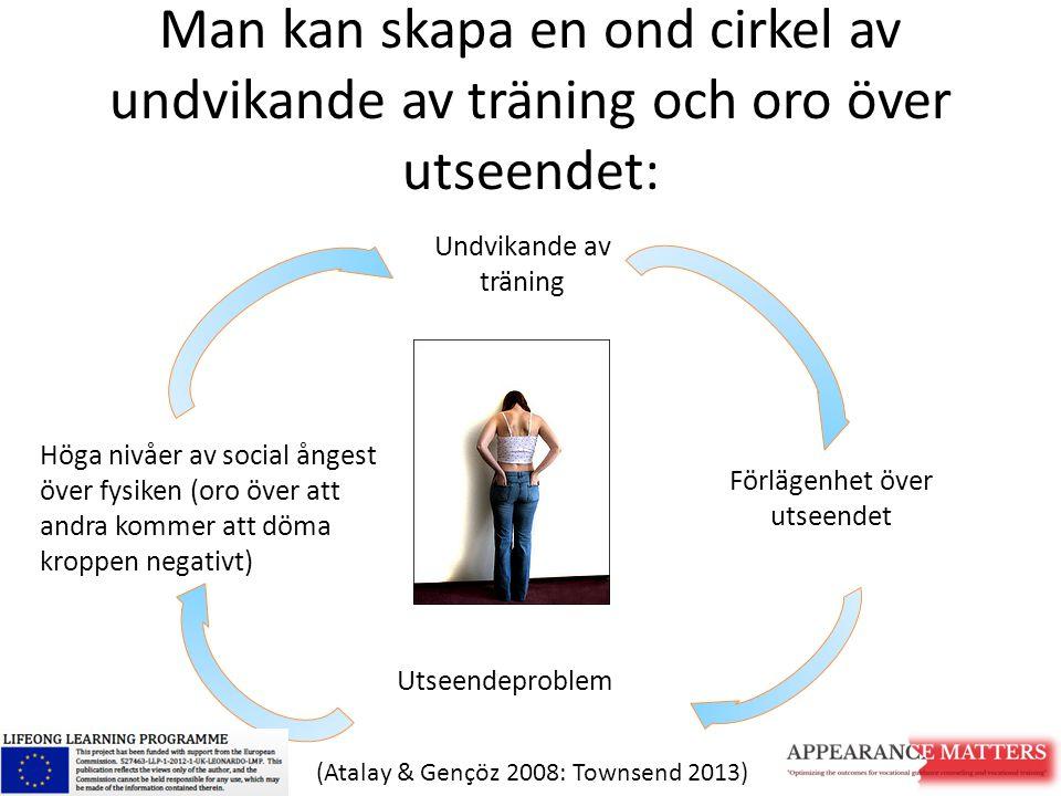 Man kan skapa en ond cirkel av undvikande av träning och oro över utseendet: Höga nivåer av social ångest över fysiken (oro över att andra kommer att