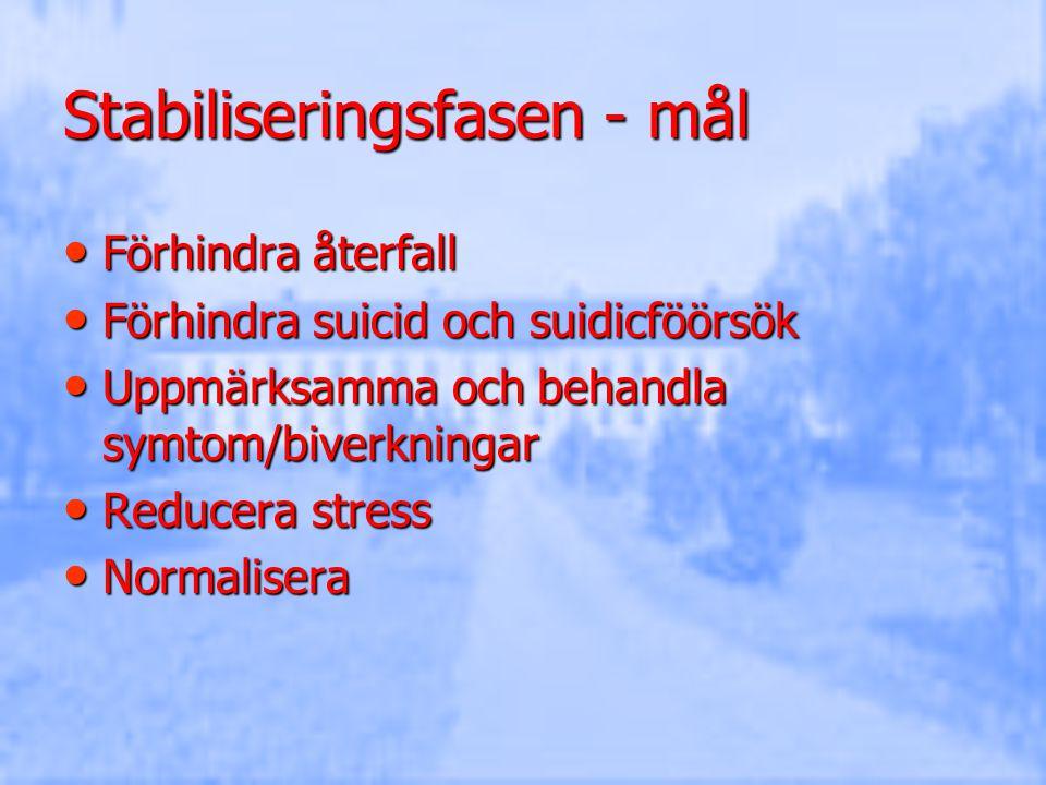 Stabiliseringsfasen - mål Förhindra återfall Förhindra återfall Förhindra suicid och suidicföörsök Förhindra suicid och suidicföörsök Uppmärksamma och