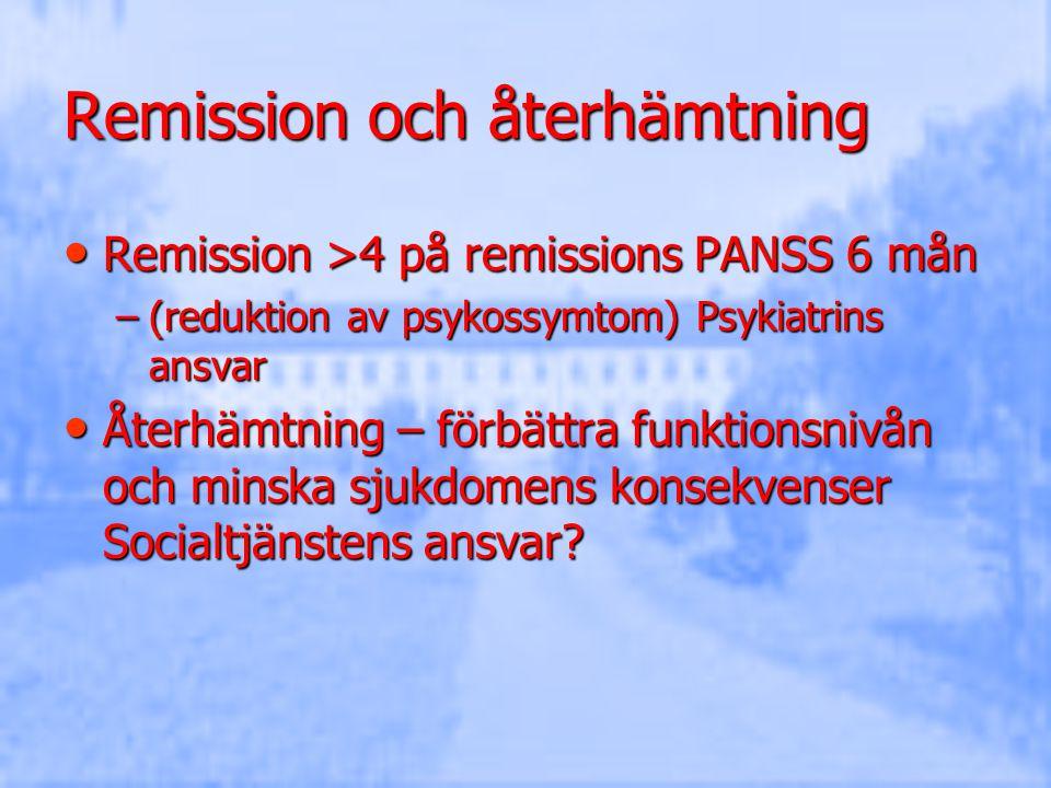 Remission och återhämtning Remission >4 på remissions PANSS 6 mån Remission >4 på remissions PANSS 6 mån –(reduktion av psykossymtom) Psykiatrins ansv