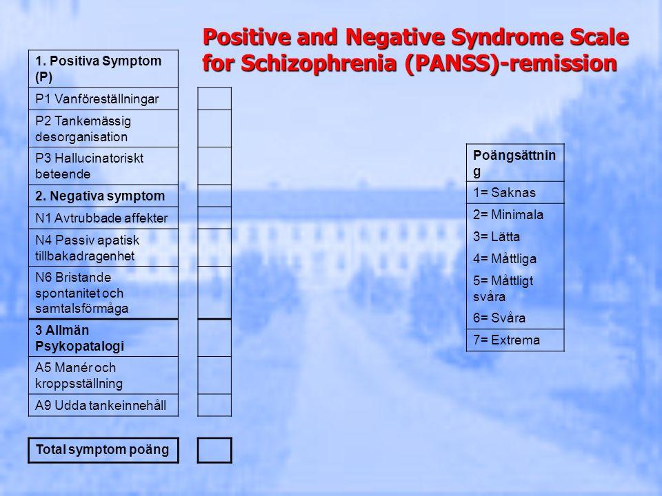 1. Positiva Symptom (P) P1 Vanföreställningar P2 Tankemässig desorganisation P3 Hallucinatoriskt beteende 2. Negativa symptom N1 Avtrubbade affekter N