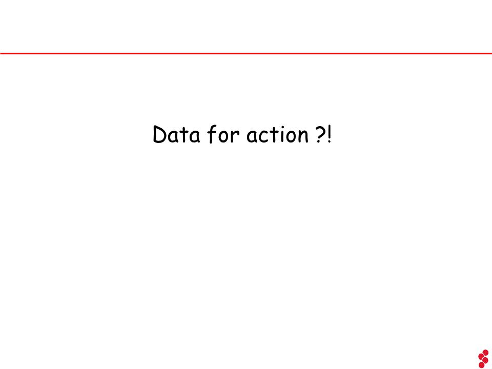 Data for action ?!