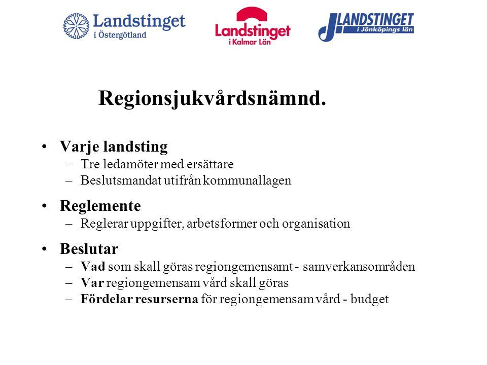Regionsjukvårdsnämnd. Varje landsting –Tre ledamöter med ersättare –Beslutsmandat utifrån kommunallagen Reglemente –Reglerar uppgifter, arbetsformer o