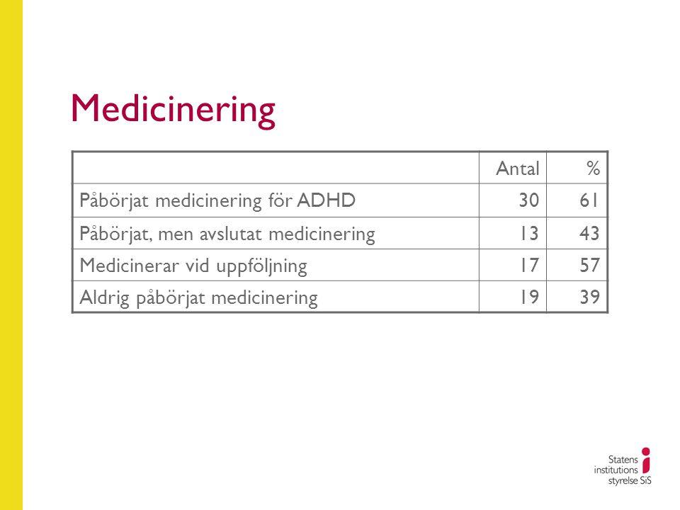 Medicinering Antal% Påbörjat medicinering för ADHD3061 Påbörjat, men avslutat medicinering1343 Medicinerar vid uppföljning1757 Aldrig påbörjat medicinering1939