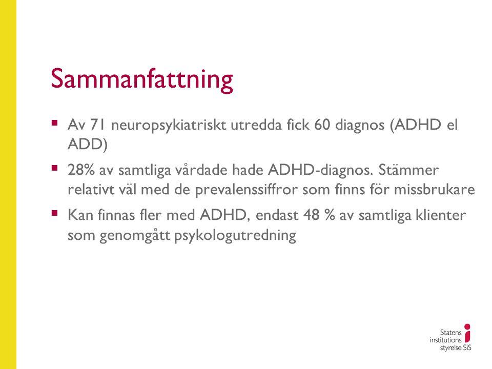 Sammanfattning  Av 71 neuropsykiatriskt utredda fick 60 diagnos (ADHD el ADD)  28% av samtliga vårdade hade ADHD-diagnos. Stämmer relativt väl med d