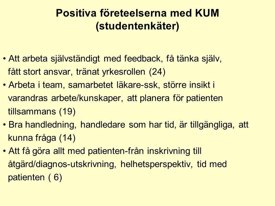 Positiva företeelserna med KUM (studentenkäter) Att arbeta självständigt med feedback, få tänka själv, fått stort ansvar, tränat yrkesrollen (24) Arbeta i team, samarbetet läkare-ssk, större insikt i varandras arbete/kunskaper, att planera för patienten tillsammans (19) Bra handledning, handledare som har tid, är tillgängliga, att kunna fråga (14) Att få göra allt med patienten-från inskrivning till åtgärd/diagnos-utskrivning, helhetsperspektiv, tid med patienten ( 6)