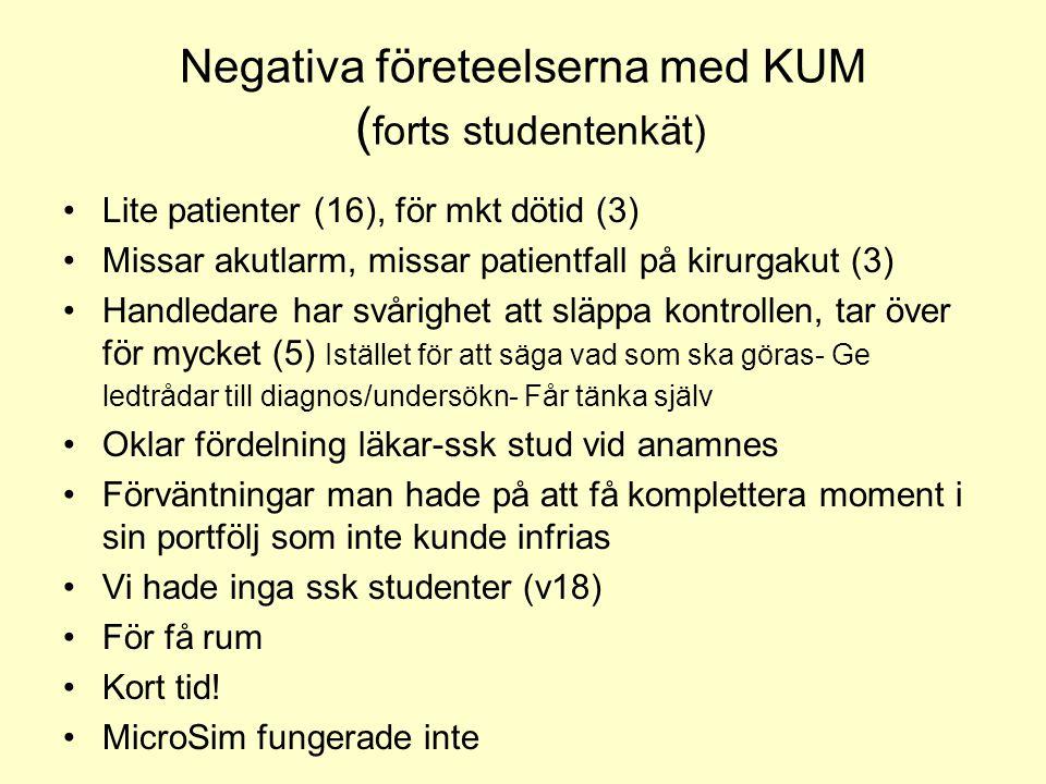 Negativa företeelserna med KUM ( forts studentenkät) Lite patienter (16), för mkt dötid (3) Missar akutlarm, missar patientfall på kirurgakut (3) Handledare har svårighet att släppa kontrollen, tar över för mycket (5) Istället för att säga vad som ska göras- Ge ledtrådar till diagnos/undersökn- Får tänka själv Oklar fördelning läkar-ssk stud vid anamnes Förväntningar man hade på att få komplettera moment i sin portfölj som inte kunde infrias Vi hade inga ssk studenter (v18) För få rum Kort tid.