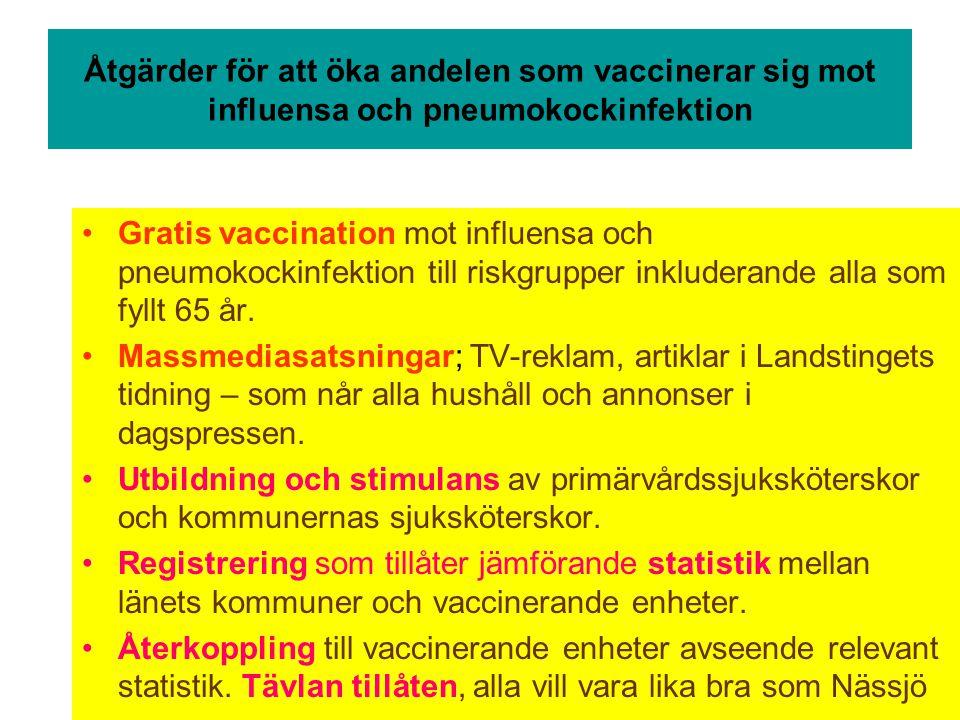 Bo-Eric Malmvall 2009 Åtgärder för att öka andelen som vaccinerar sig mot influensa och pneumokockinfektion Gratis vaccination mot influensa och pneum