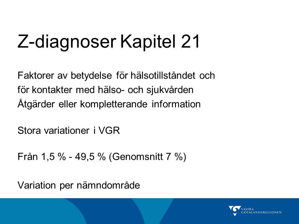 Z-diagnoser Kapitel 21 Faktorer av betydelse för hälsotillståndet och för kontakter med hälso- och sjukvården Åtgärder eller kompletterande information Stora variationer i VGR Från 1,5 % - 49,5 % (Genomsnitt 7 %) Variation per nämndområde