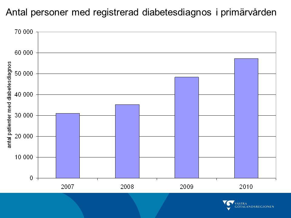 Exempel Senilitet/demens 83-årig tidigare frisk kvinna, nu nedsatt närminne med successiv försämring under minst 3 år.