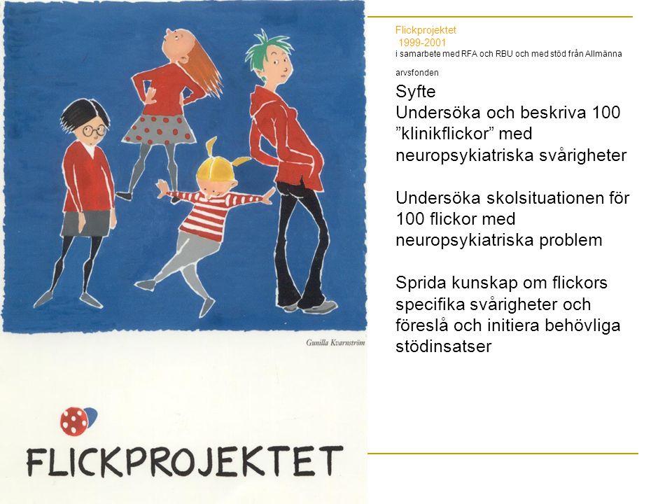 26 tonårsflickor (13-18 år) med ADHD Kopp, S., Berg-Kelly, K., & Gillberg, C.