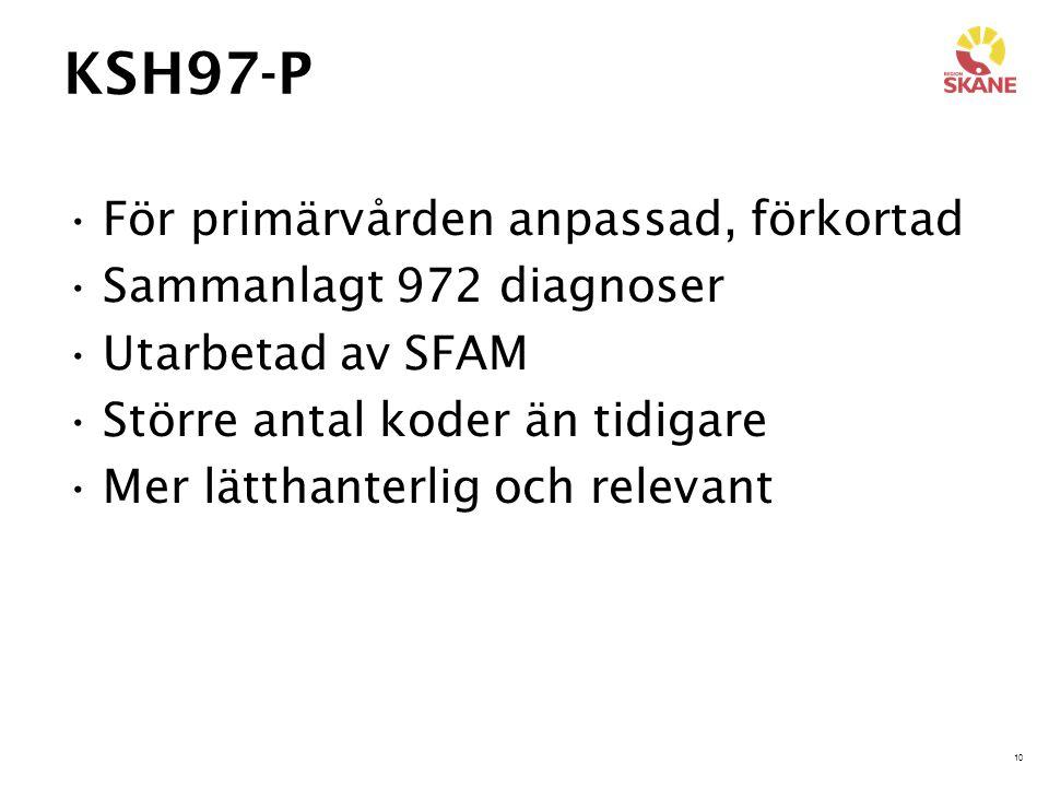 10 KSH97-P För primärvården anpassad, förkortad Sammanlagt 972 diagnoser Utarbetad av SFAM Större antal koder än tidigare Mer lätthanterlig och releva