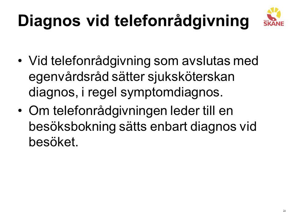 24 Diagnos vid telefonrådgivning Vid telefonrådgivning som avslutas med egenvårdsråd sätter sjuksköterskan diagnos, i regel symptomdiagnos. Om telefon