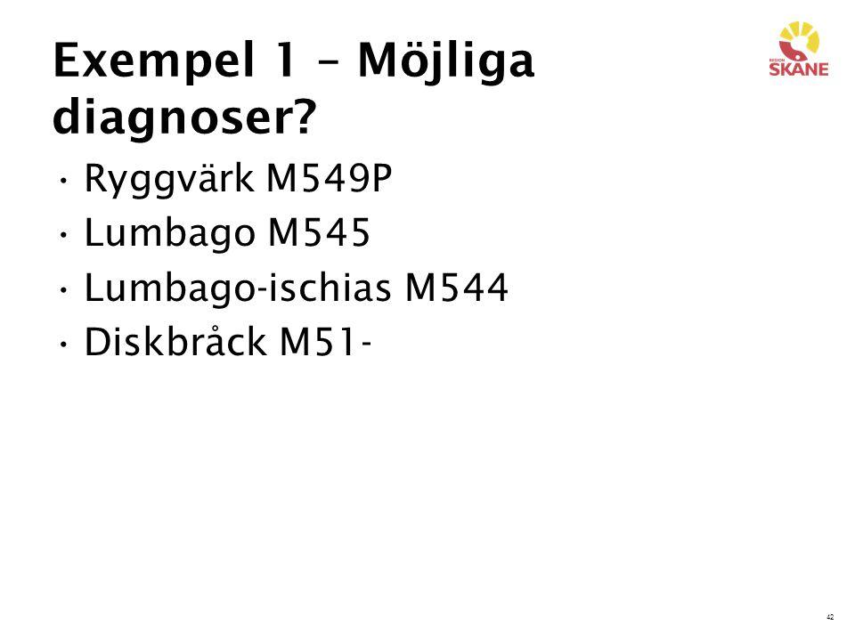 42 Exempel 1 – Möjliga diagnoser? Ryggvärk M549P Lumbago M545 Lumbago-ischias M544 Diskbråck M51-