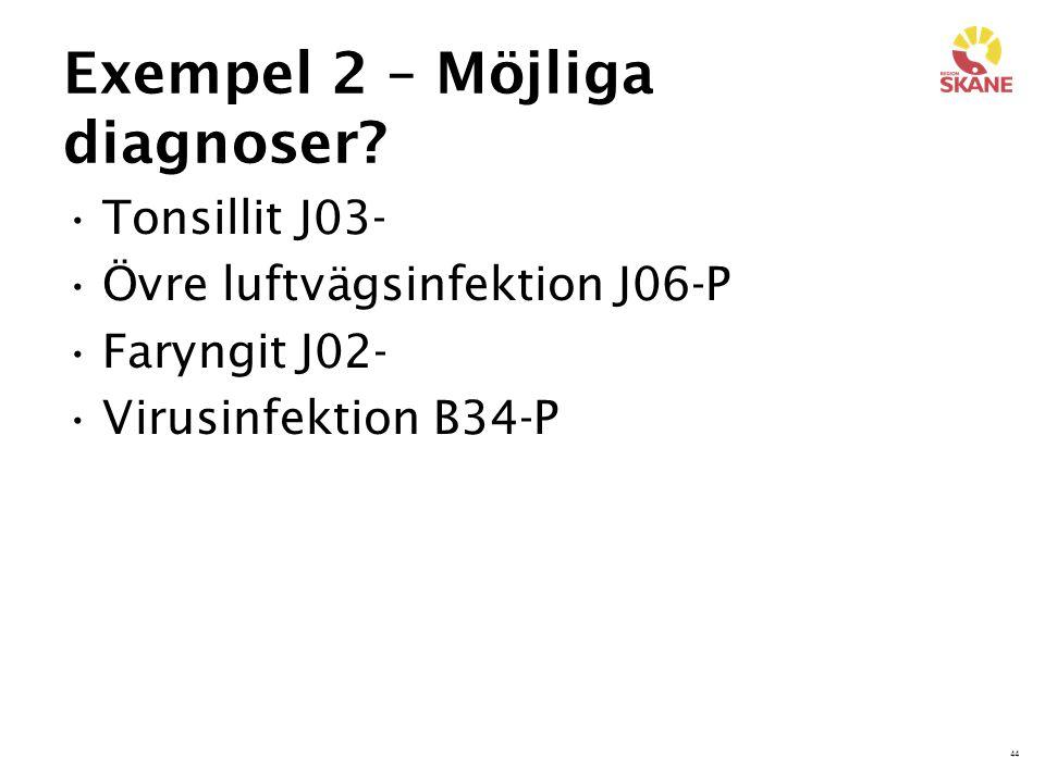 44 Exempel 2 – Möjliga diagnoser? Tonsillit J03- Övre luftvägsinfektion J06-P Faryngit J02- Virusinfektion B34-P