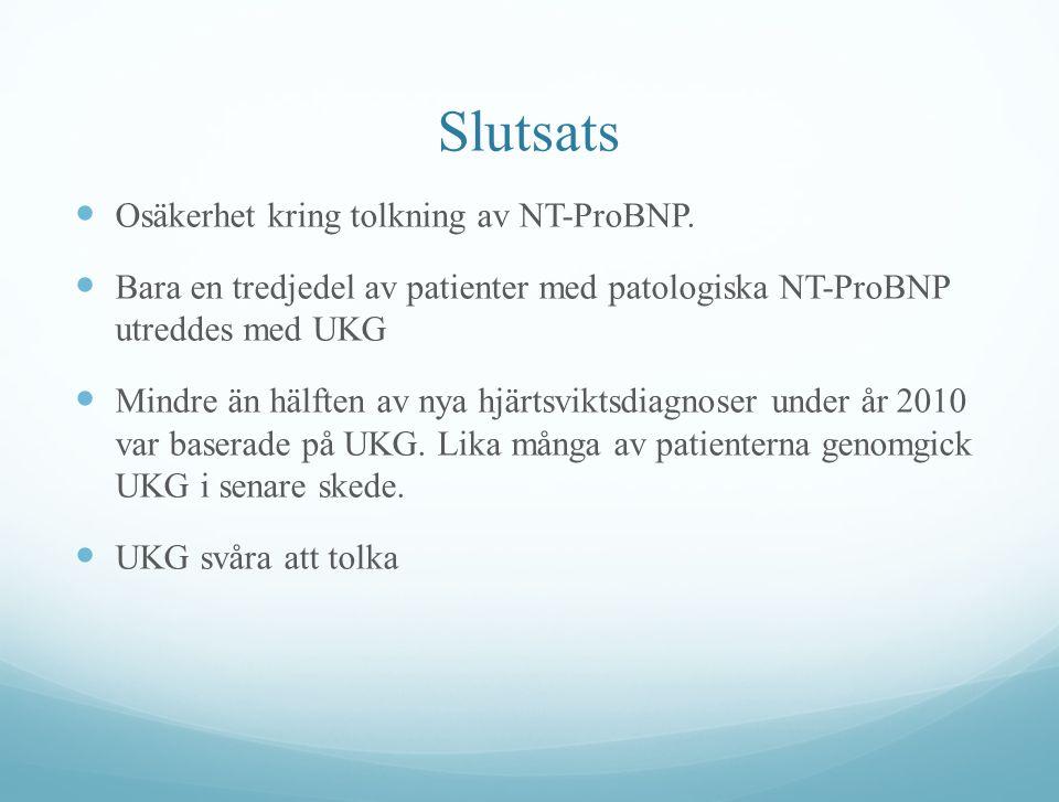 Slutsats Osäkerhet kring tolkning av NT-ProBNP. Bara en tredjedel av patienter med patologiska NT-ProBNP utreddes med UKG Mindre än hälften av nya hjä