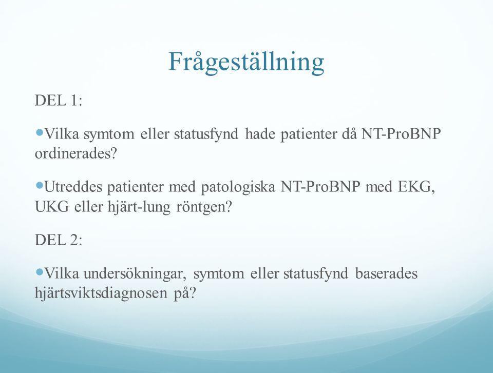Frågeställning DEL 1: Vilka symtom eller statusfynd hade patienter då NT-ProBNP ordinerades? Utreddes patienter med patologiska NT-ProBNP med EKG, UKG