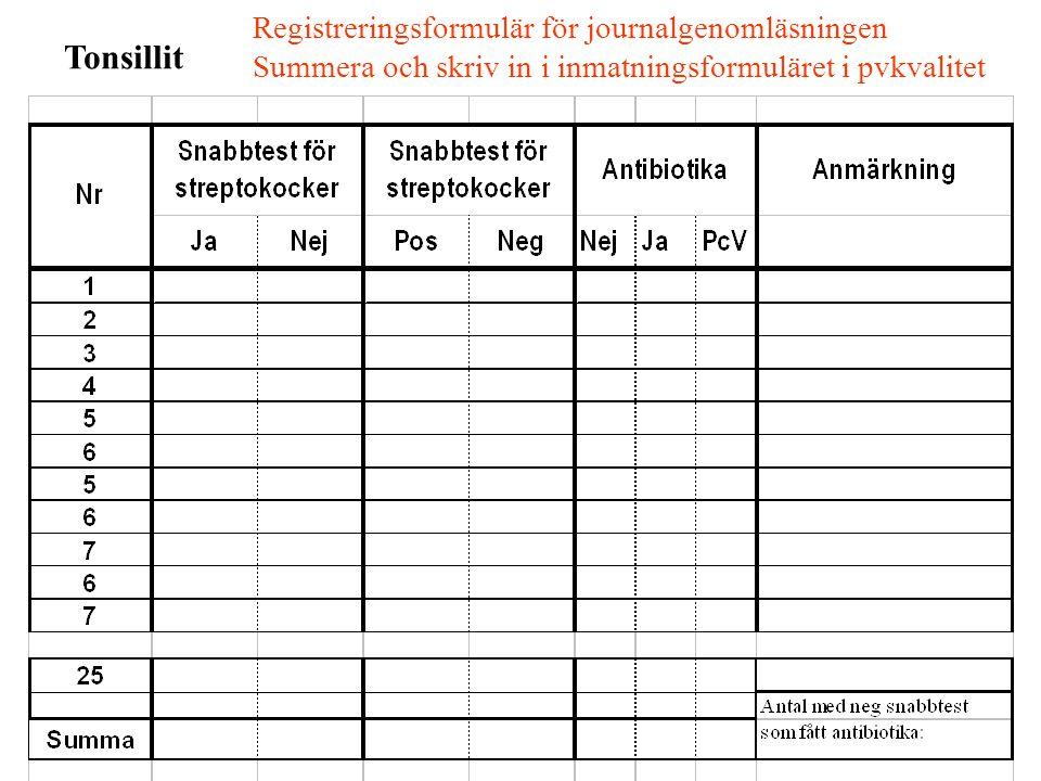 Mata in summorna från registreringsformuläret i detta inmatningsformulär .