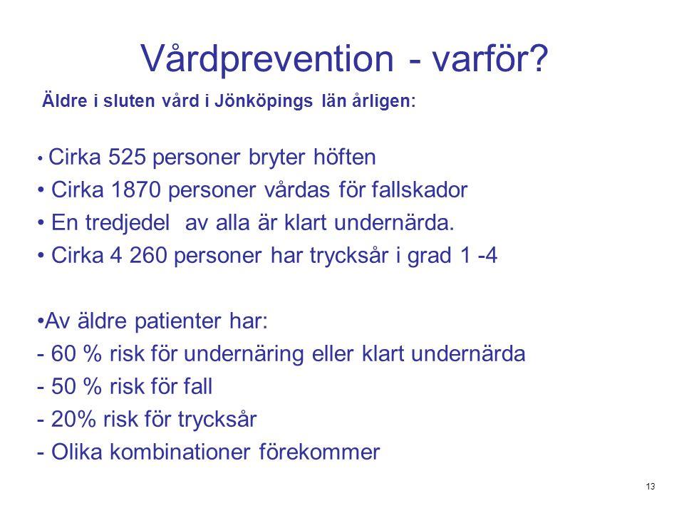 Vårdprevention - varför.