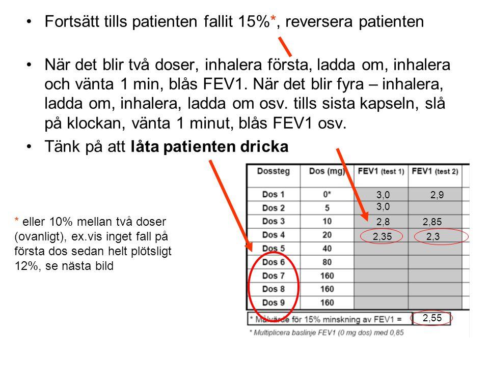 Fortsätt tills patienten fallit 15%*, reversera patienten När det blir två doser, inhalera första, ladda om, inhalera och vänta 1 min, blås FEV1.
