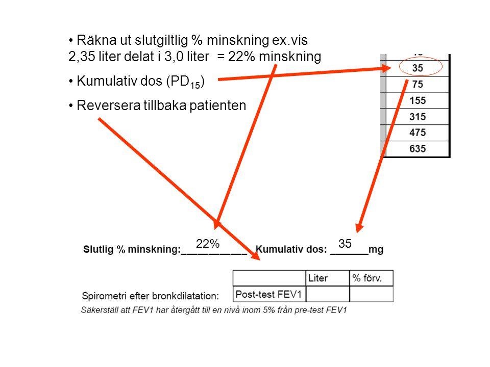 Räkna ut slutgiltlig % minskning ex.vis 2,35 liter delat i 3,0 liter = 22% minskning Kumulativ dos (PD 15 ) Reversera tillbaka patienten 22%35