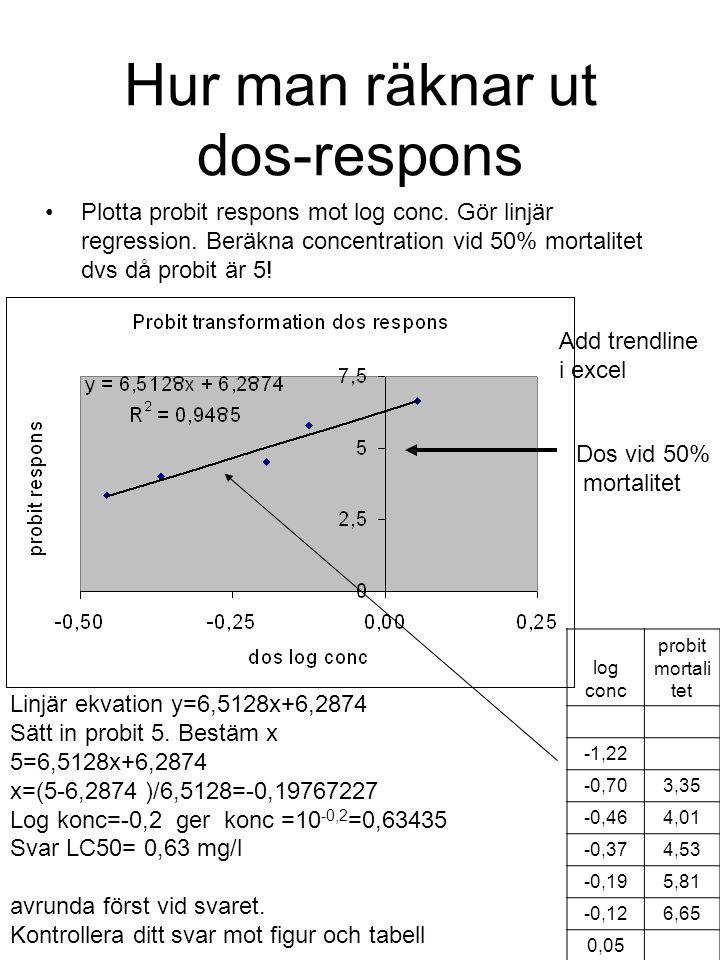 Hur man räknar ut dos-respons Plotta probit respons mot log conc. Gör linjär regression. Beräkna concentration vid 50% mortalitet dvs då probit är 5!