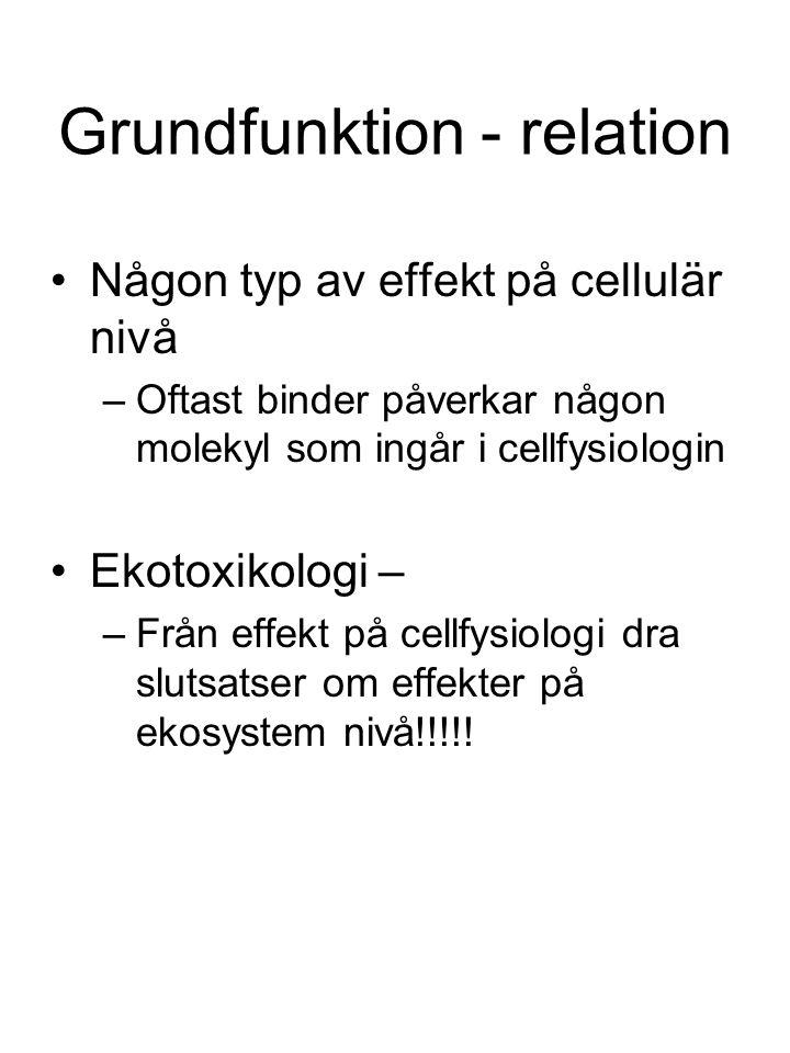 Grundfunktion - relation Någon typ av effekt på cellulär nivå –Oftast binder påverkar någon molekyl som ingår i cellfysiologin Ekotoxikologi – –Från e