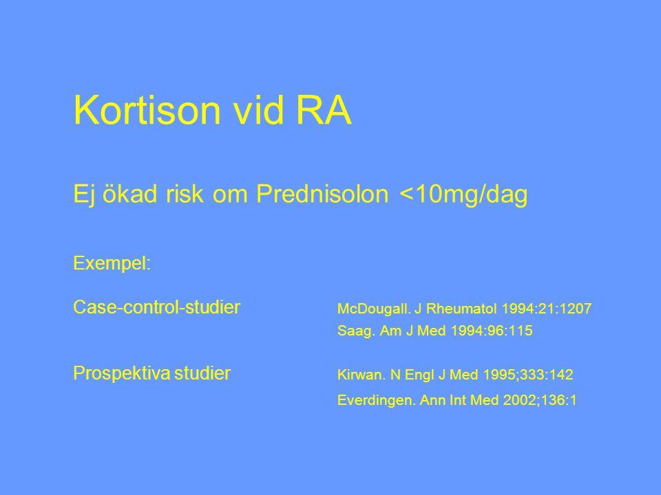 Kortison – Dosberoende risk Stuck.