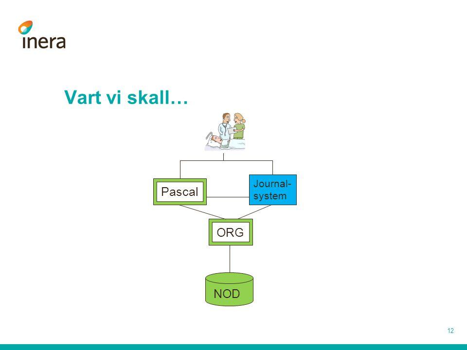 Vart vi skall… 12 Journal- system NOD Pascal ORG
