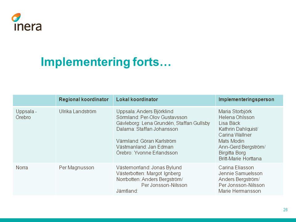Implementering forts… 28 Regional koordinatorLokal koordinatorImplementeringsperson Uppsala - Örebro Ulrika LandströmUppsala: Anders Björklind Sörmlan