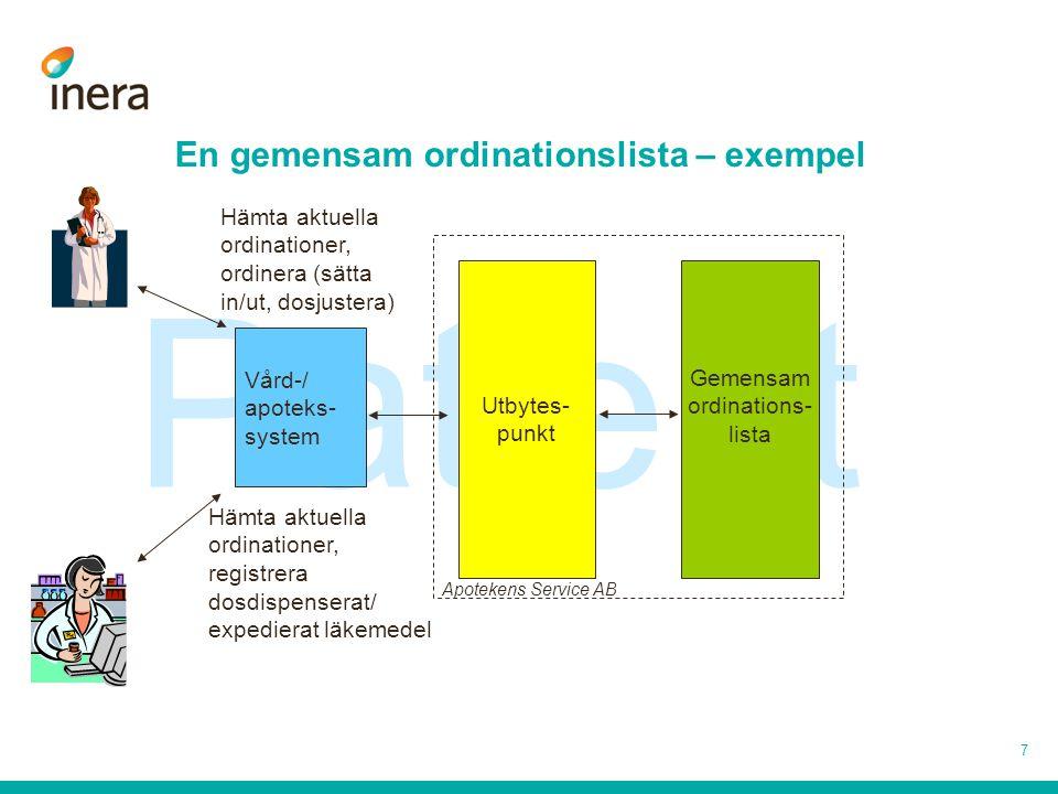 7 Patient En gemensam ordinationslista – exempel Utbytes- punkt Vård-/ apoteks- system Hämta aktuella ordinationer, ordinera (sätta in/ut, dosjustera)