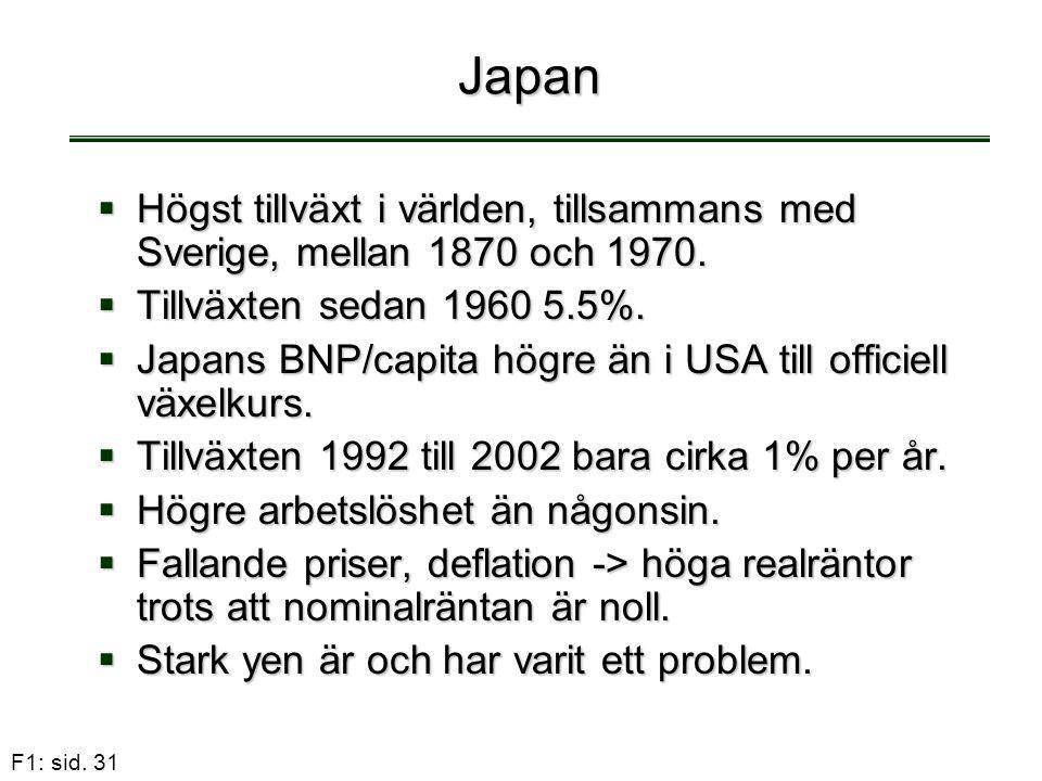 F1: sid. 31 Japan  Högst tillväxt i världen, tillsammans med Sverige, mellan 1870 och 1970.  Tillväxten sedan 1960 5.5%.  Japans BNP/capita högre ä