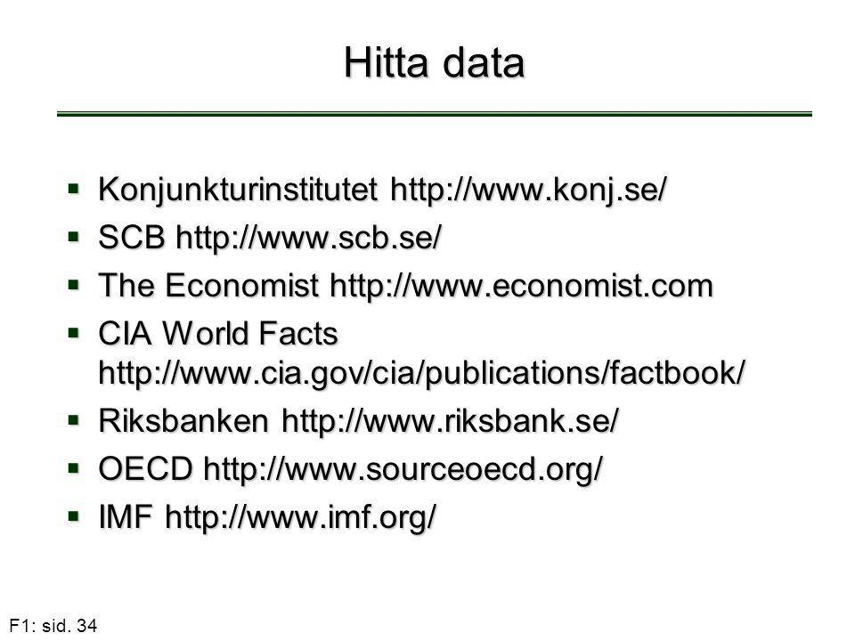F1: sid. 34 Hitta data  Konjunkturinstitutet http://www.konj.se/  SCB http://www.scb.se/  The Economist http://www.economist.com  CIA World Facts