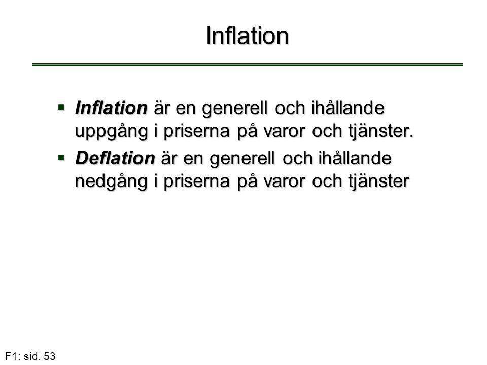 F1: sid. 53 Inflation  Inflation är en generell och ihållande uppgång i priserna på varor och tjänster.  Deflation är en generell och ihållande nedg