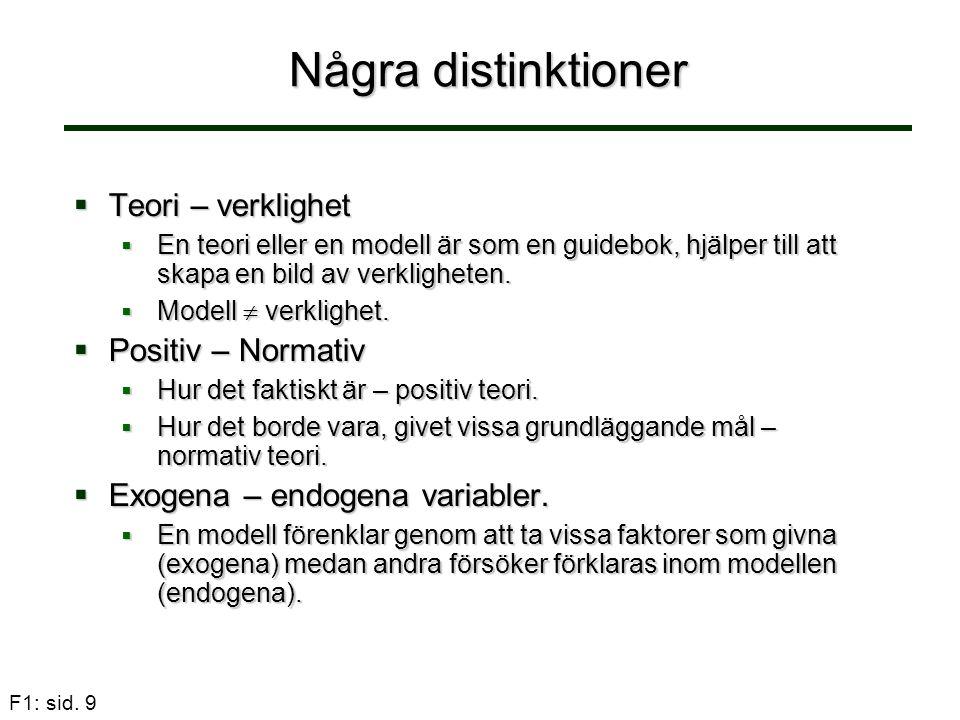 F1: sid. 30 Löneandel av förädlingsvärde före skatt i svensk tillverkningsindustri