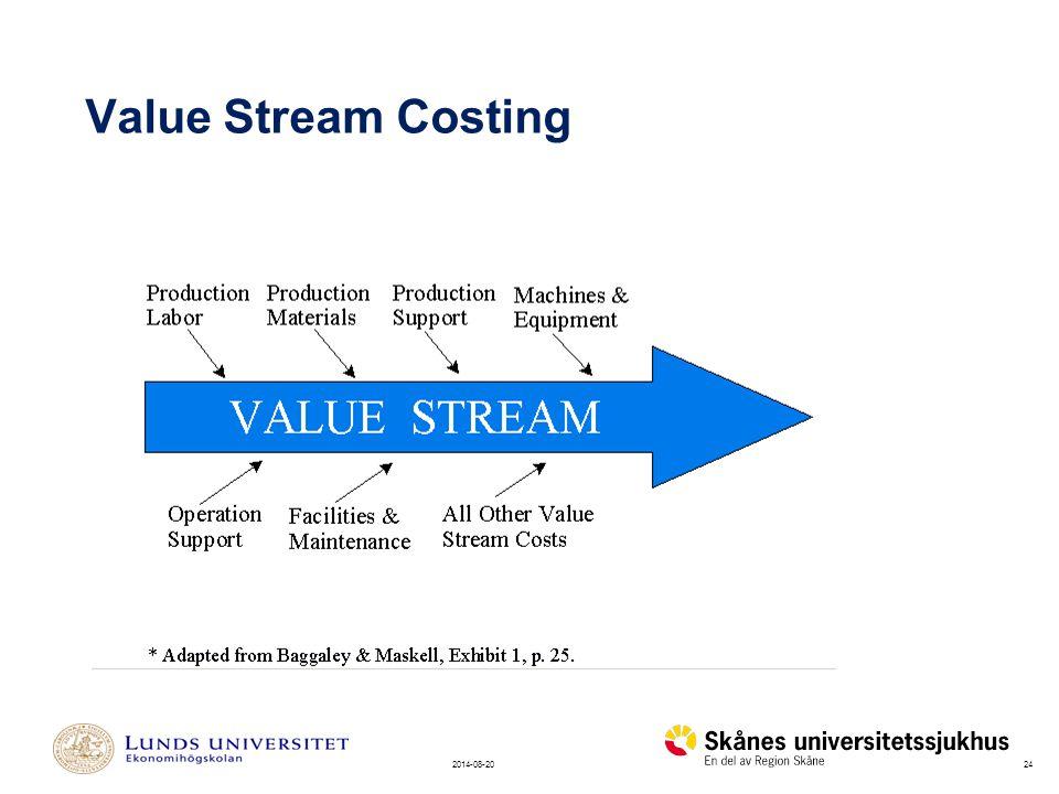242014-08-20 Value Stream Costing