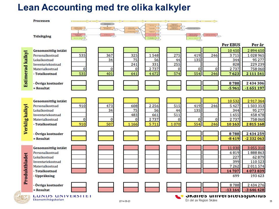 352014-08-20 Lean Accounting med tre olika kalkyler