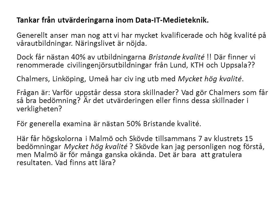 Tankar från utvärderingarna inom Data-IT-Medieteknik.