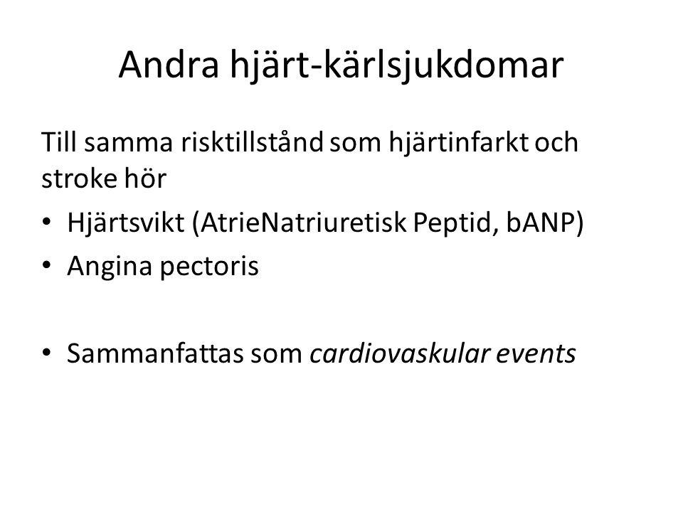 Andra hjärt-kärlsjukdomar Till samma risktillstånd som hjärtinfarkt och stroke hör Hjärtsvikt (AtrieNatriuretisk Peptid, bANP) Angina pectoris Sammanf