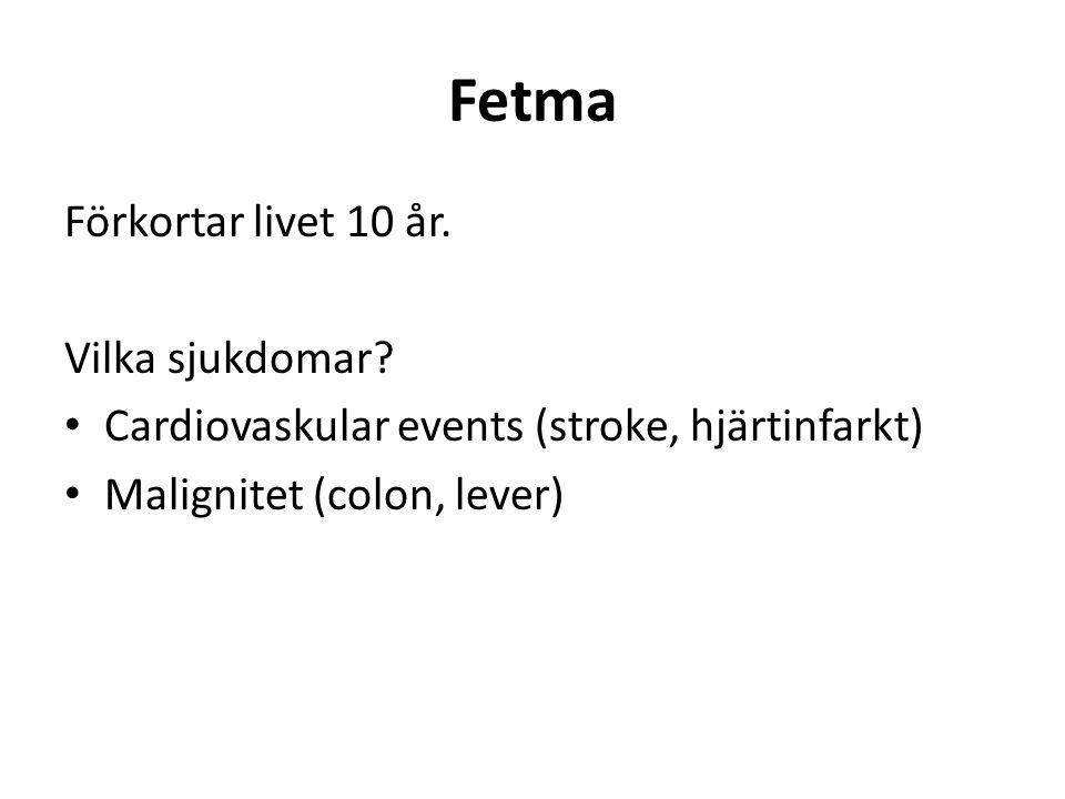 Fetma Förkortar livet 10 år. Vilka sjukdomar? Cardiovaskular events (stroke, hjärtinfarkt) Malignitet (colon, lever)