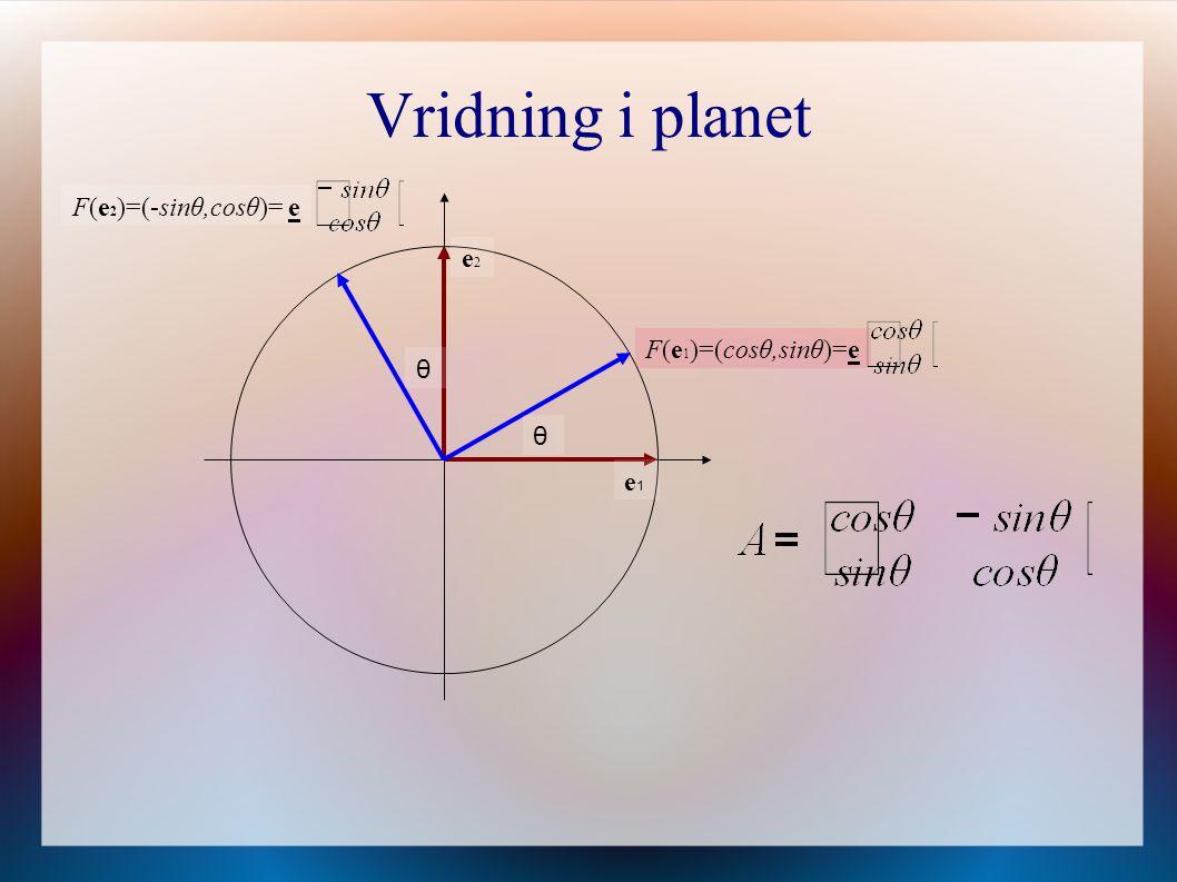 Vridning i planet e1e1 e2e2 θ F(e 1 )=(cosθ,sinθ)=e F(e 2 )=(-sinθ,cosθ)= e θ
