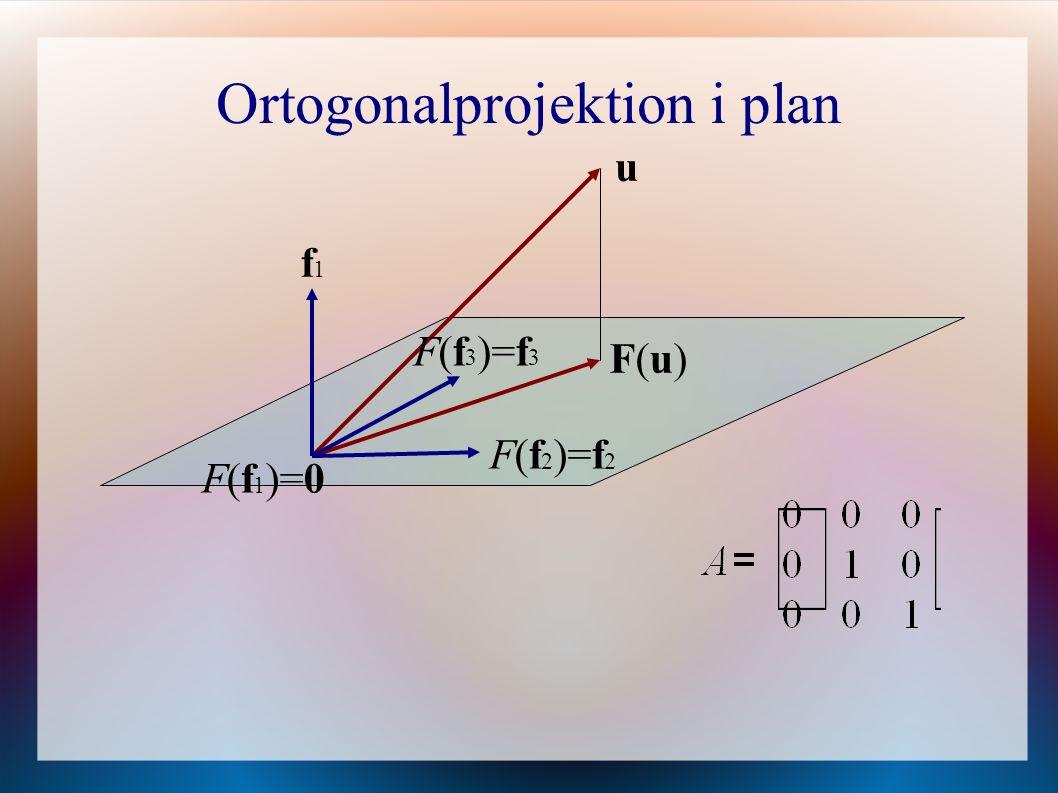Ortogonalprojektion i plan F(f 3 )=f 3 f1f1 F(f 2 )=f 2 F(f 1 )=0 u F(u)F(u)